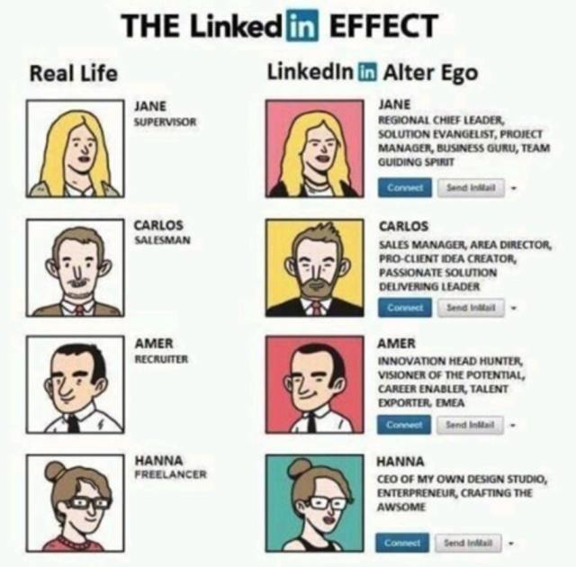 Headline Effetto LinkedIn